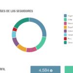 monitorizacion-redes-sociales